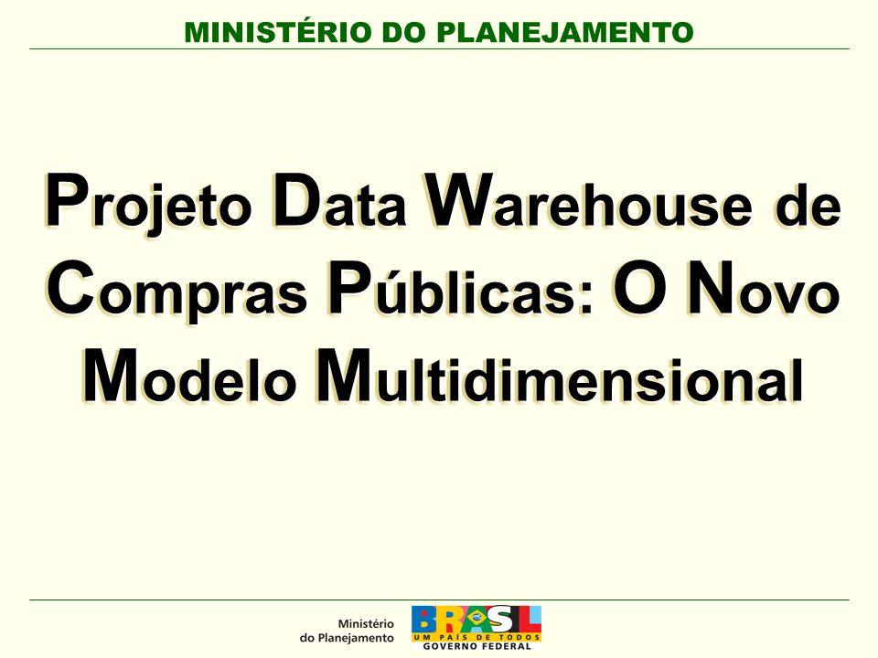 MINISTÉRIO DO PLANEJAMENTO 1.3.957 UASG's que realizaram processos de compra; 2.