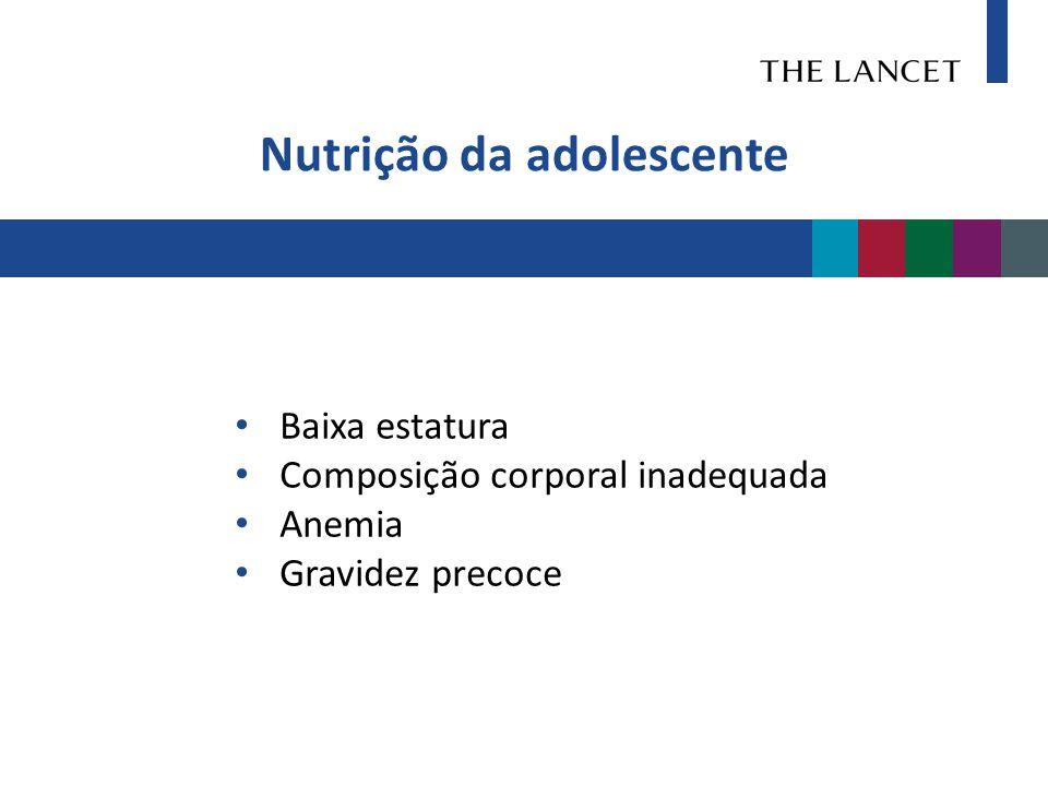 • Baixa estatura • Composição corporal inadequada • Anemia • Gravidez precoce Nutrição da adolescente