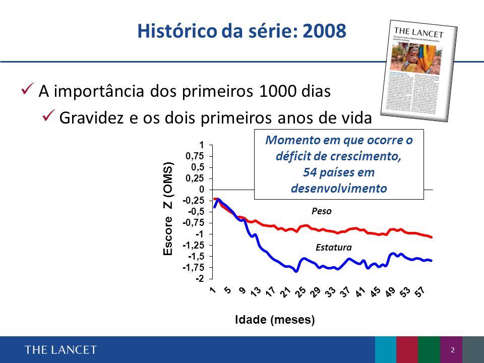 Histórico da série: 2008  A importância dos primeiros 1.000 dias  Gravidez e os dois primeiros anos de vida  Necessidade de integração  Saúde e nutrição  Programas intersetoriais  Coordenação no sistema global de nutrição Resumo executivo da série de 2008 3