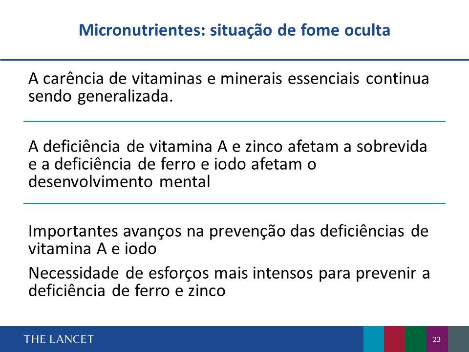 Micronutrientes: situação de fome oculta A carência de vitaminas e minerais essenciais continua sendo generalizada.