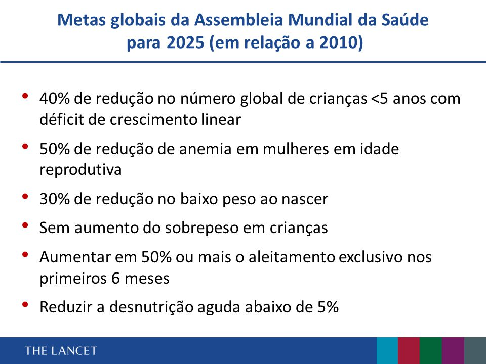 Prevalência de baixa estatura e obesidade nos 20% mais ricos (azul) e nos 20% mais pobres (vermelho) 25 PeruPeru Brasil