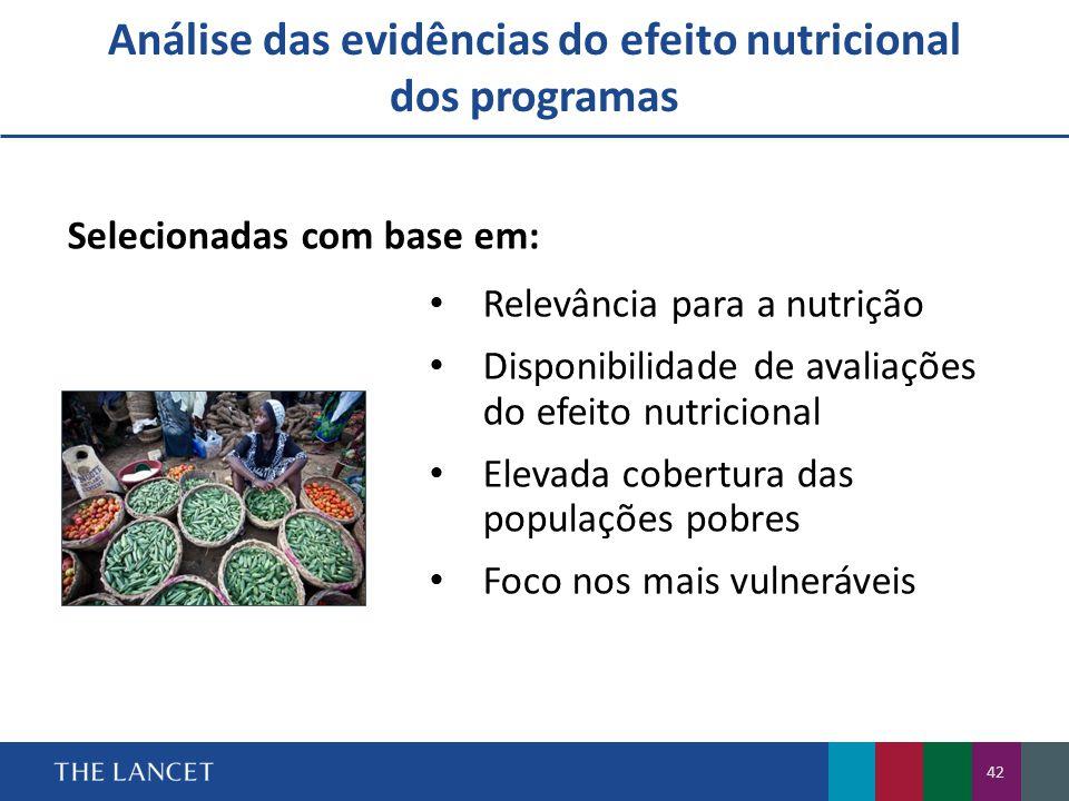 Análise das evidências do efeito nutricional dos programas Selecionadas com base em: • Relevância para a nutrição • Disponibilidade de avaliações do efeito nutricional • Elevada cobertura das populações pobres • Foco nos mais vulneráveis 42