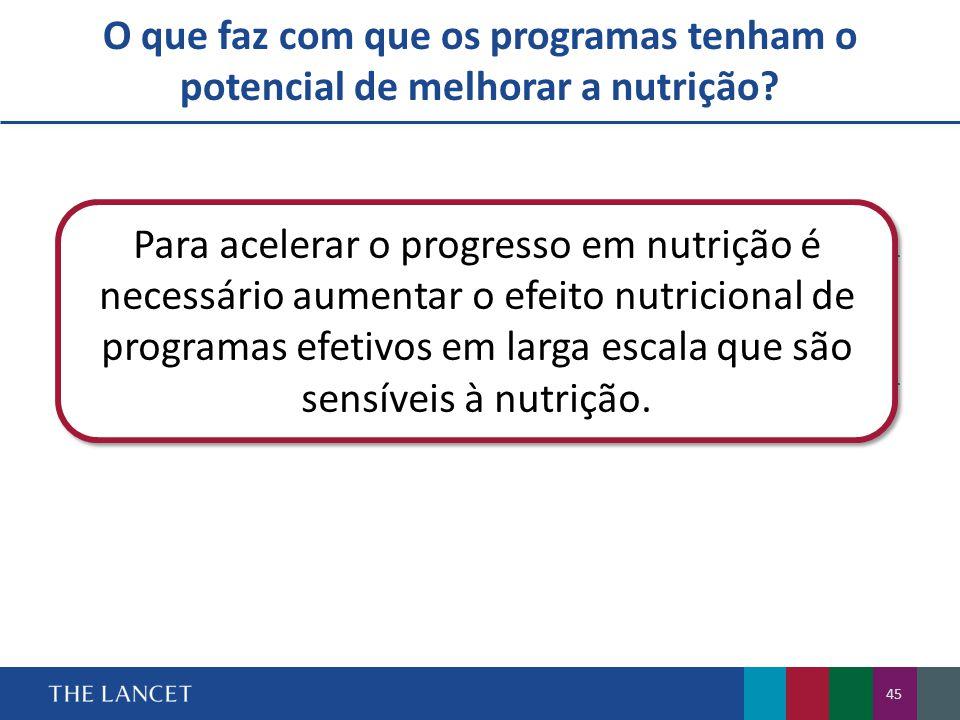 O que faz com que os programas tenham o potencial de melhorar a nutrição.