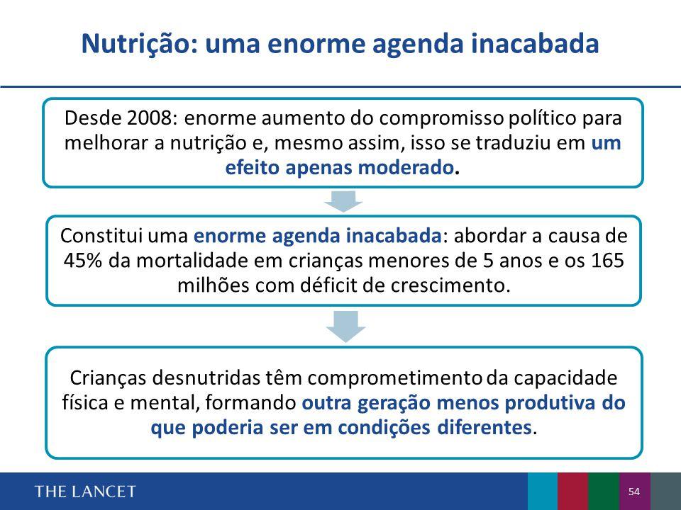 Nutrição: uma enorme agenda inacabada 54 Desde 2008: enorme aumento do compromisso político para melhorar a nutrição e, mesmo assim, isso se traduziu em um efeito apenas moderado.