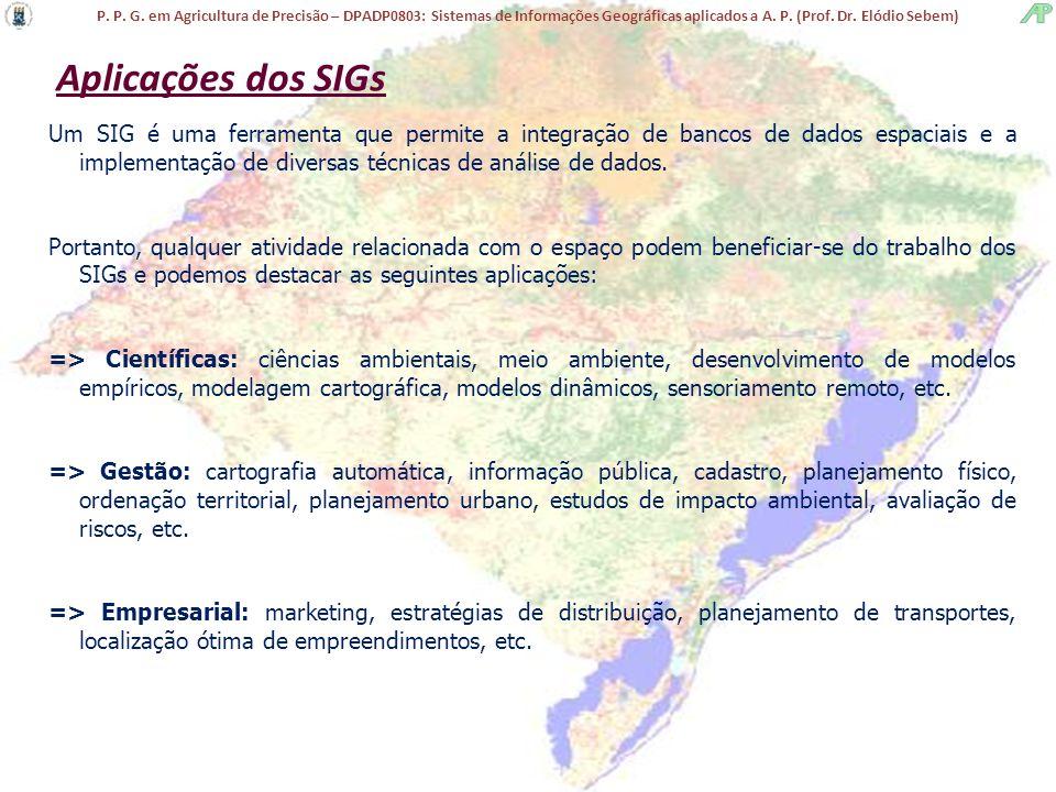 P. P. G. em Agricultura de Precisão – DPADP0803: Sistemas de Informações Geográficas aplicados a A. P. (Prof. Dr. Elódio Sebem) Aplicações dos SIGs Um