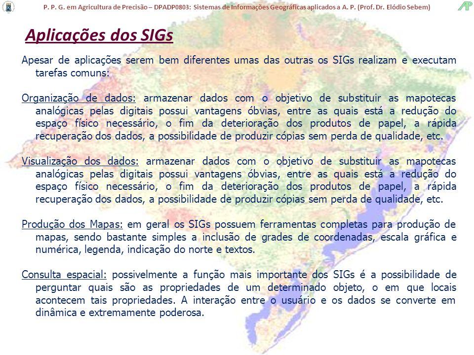 P. P. G. em Agricultura de Precisão – DPADP0803: Sistemas de Informações Geográficas aplicados a A. P. (Prof. Dr. Elódio Sebem) Aplicações dos SIGs Ap