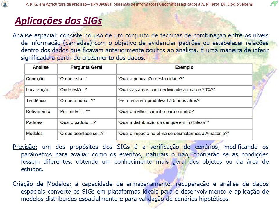 P. P. G. em Agricultura de Precisão – DPADP0803: Sistemas de Informações Geográficas aplicados a A. P. (Prof. Dr. Elódio Sebem) Aplicações dos SIGs An