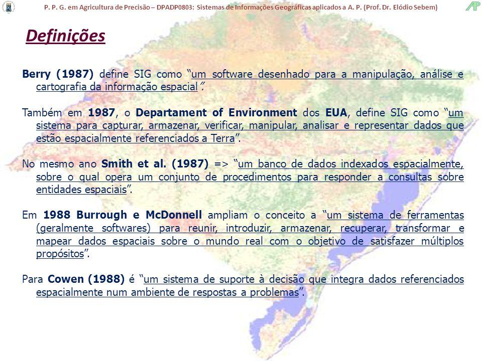 P. P. G. em Agricultura de Precisão – DPADP0803: Sistemas de Informações Geográficas aplicados a A. P. (Prof. Dr. Elódio Sebem) Definições Berry (1987