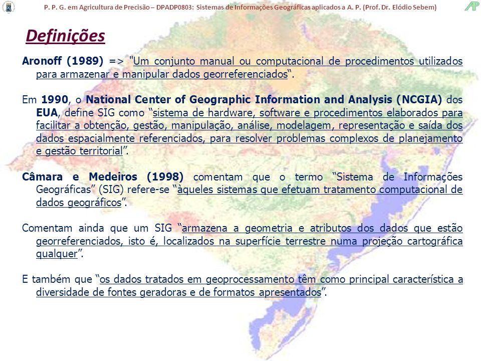 P. P. G. em Agricultura de Precisão – DPADP0803: Sistemas de Informações Geográficas aplicados a A. P. (Prof. Dr. Elódio Sebem) Definições Aronoff (19