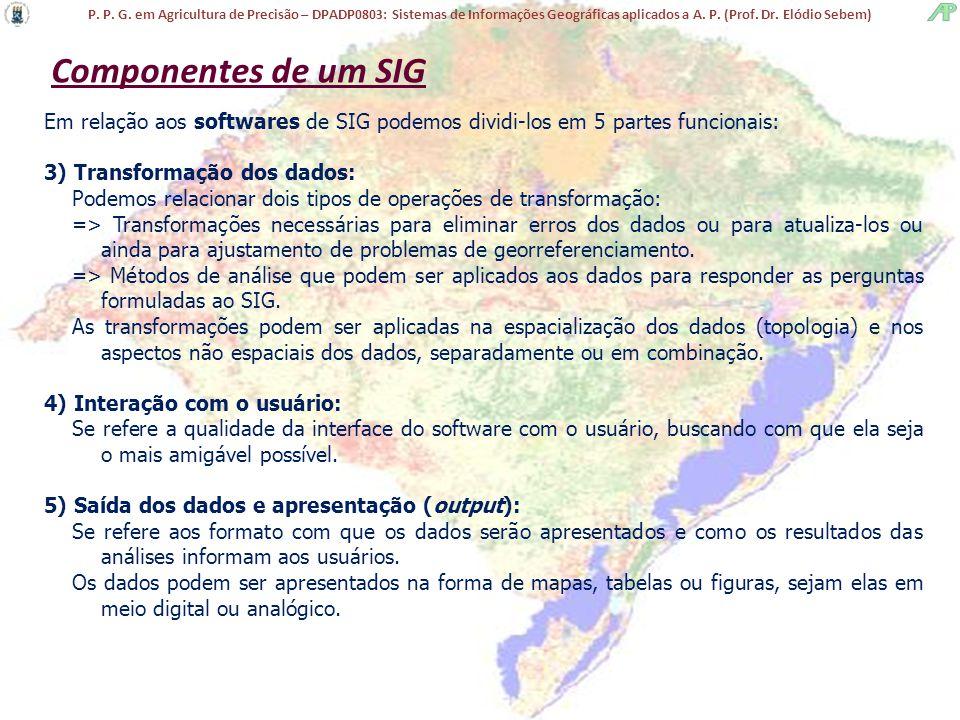 P. P. G. em Agricultura de Precisão – DPADP0803: Sistemas de Informações Geográficas aplicados a A. P. (Prof. Dr. Elódio Sebem) Componentes de um SIG