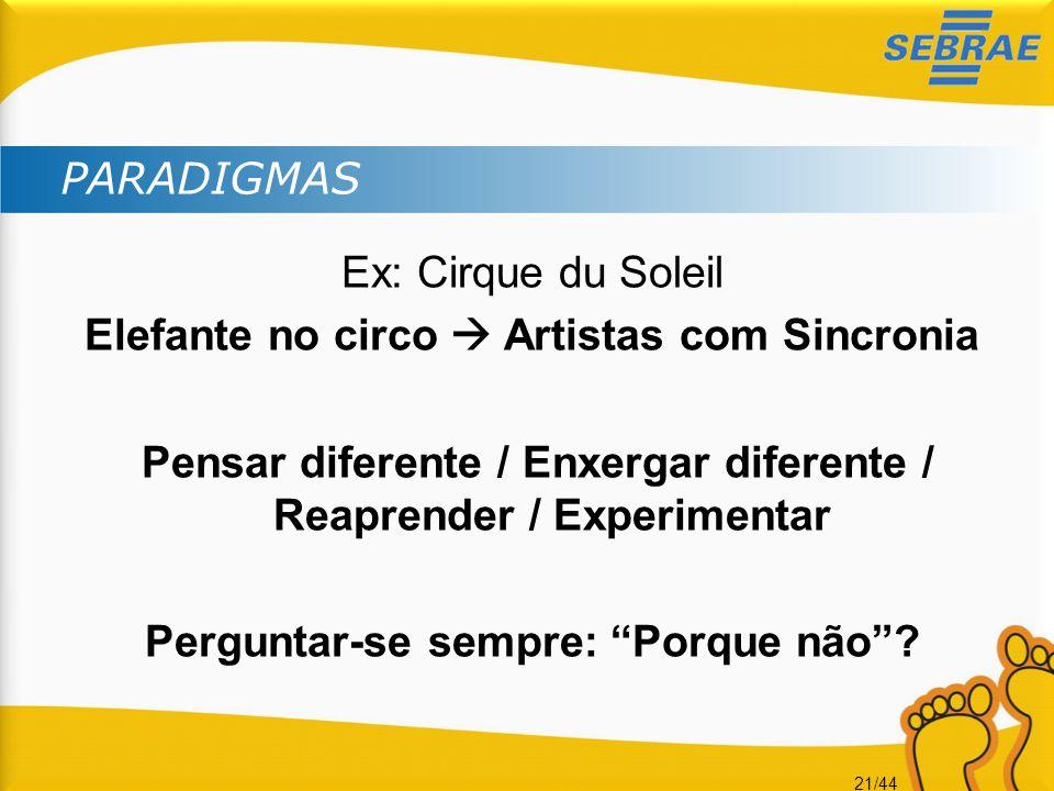 21/44 Ex: Cirque du Soleil Elefante no circo  Artistas com Sincronia Pensar diferente / Enxergar diferente / Reaprender / Experimentar Perguntar-se s