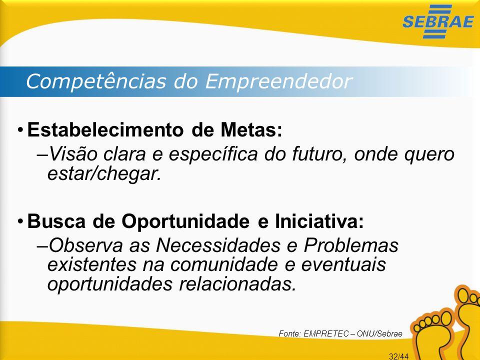32/44 Competências do Empreendedor •Estabelecimento de Metas: –Visão clara e específica do futuro, onde quero estar/chegar. •Busca de Oportunidade e I