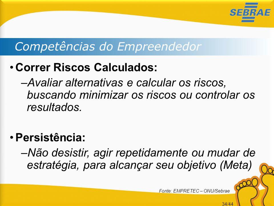34/44 Competências do Empreendedor •Correr Riscos Calculados: –Avaliar alternativas e calcular os riscos, buscando minimizar os riscos ou controlar os
