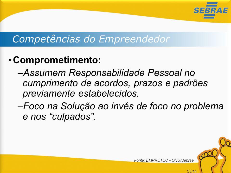 35/44 Competências do Empreendedor •Comprometimento: –Assumem Responsabilidade Pessoal no cumprimento de acordos, prazos e padrões previamente estabel