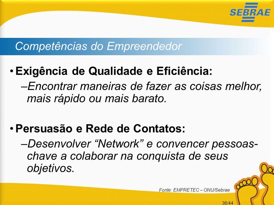 36/44 Competências do Empreendedor •Exigência de Qualidade e Eficiência: –Encontrar maneiras de fazer as coisas melhor, mais rápido ou mais barato. •P