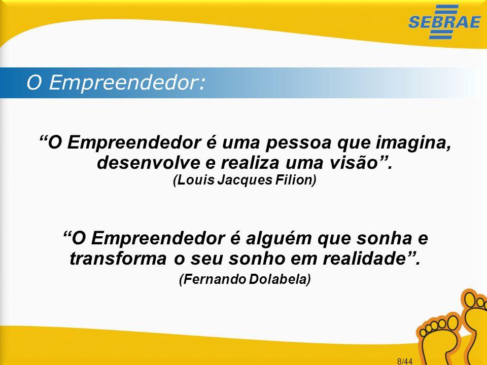 """8/44 O Empreendedor: """"O Empreendedor é uma pessoa que imagina, desenvolve e realiza uma visão"""". (Louis Jacques Filion) """"O Empreendedor é alguém que so"""