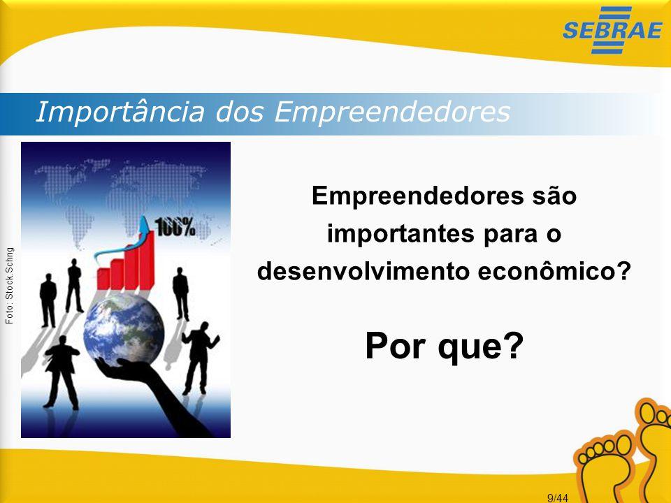 9/44 Importância dos Empreendedores Empreendedores são importantes para o desenvolvimento econômico? Por que? Foto: Stock.Schng