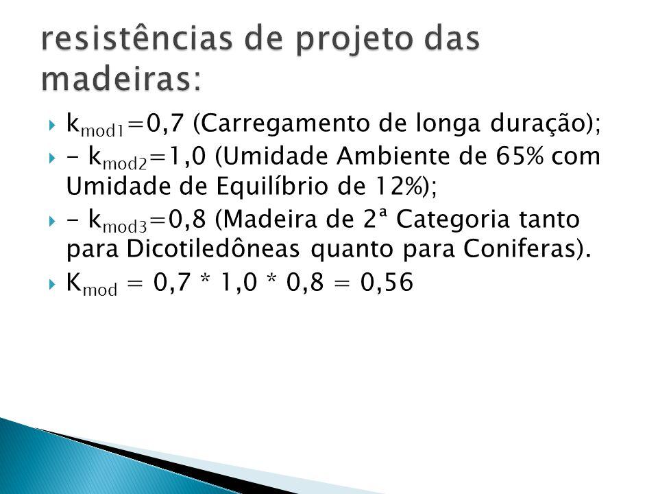  k mod1 =0,7 (Carregamento de longa duração);  - k mod2 =1,0 (Umidade Ambiente de 65% com Umidade de Equilíbrio de 12%);  - k mod3 =0,8 (Madeira de