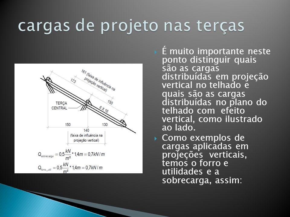  É muito importante neste ponto distinguir quais são as cargas distribuídas em projeção vertical no telhado e quais são as cargas distribuídas no pla
