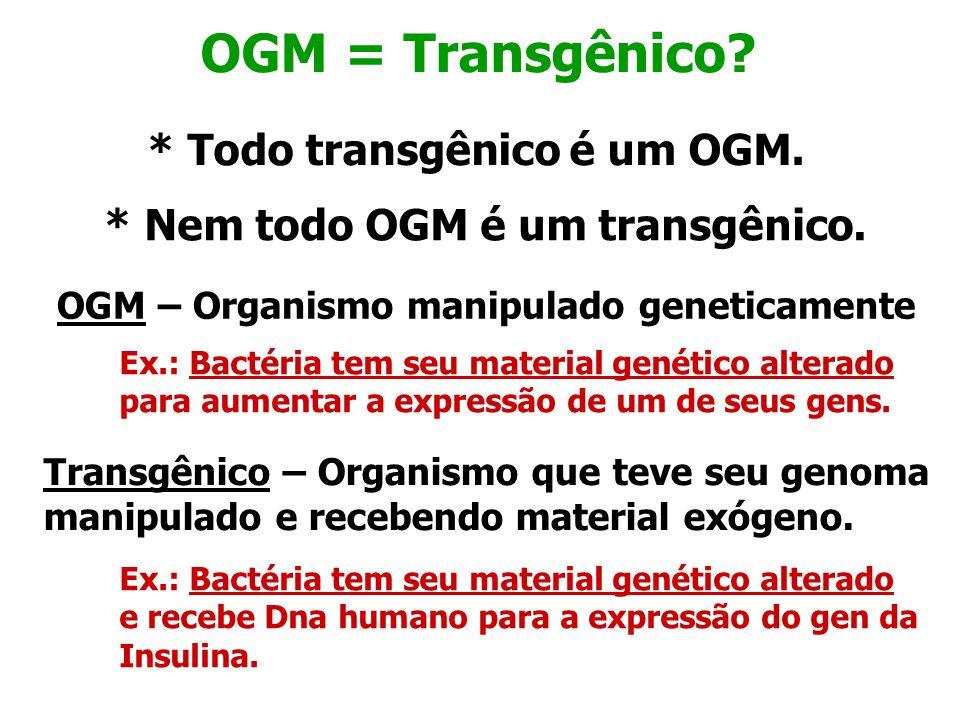OGM = Transgênico? * Todo transgênico é um OGM. * Nem todo OGM é um transgênico. OGM – Organismo manipulado geneticamente Transgênico – Organismo que