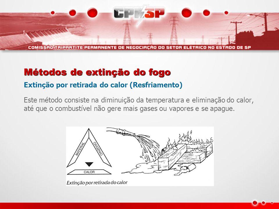 Métodos de extinção do fogo Extinção por retirada do calor (Resfriamento) Este método consiste na diminuição da temperatura e eliminação do calor, até