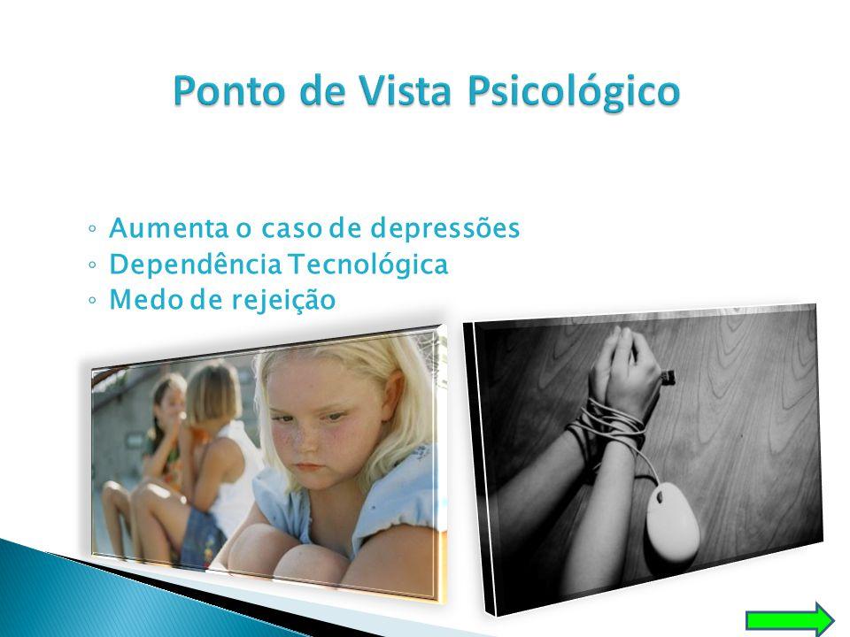 ◦ Aumenta o caso de depressões ◦ Dependência Tecnológica ◦ Medo de rejeição