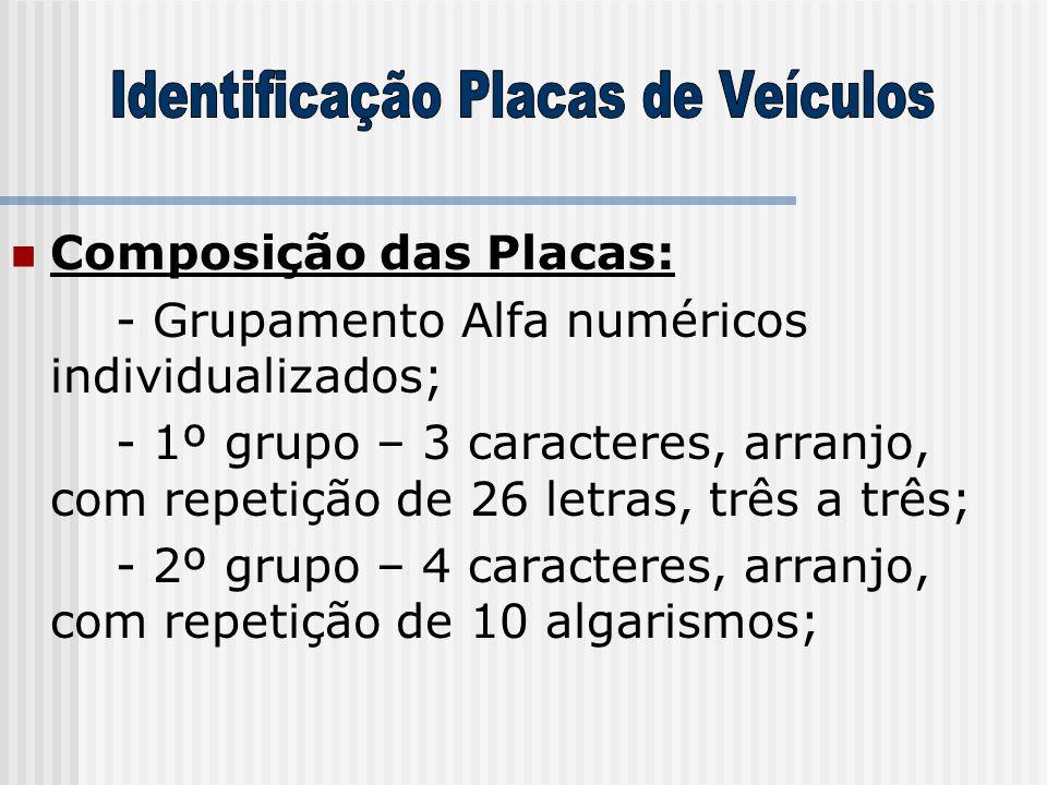  Composição das Placas: - Grupamento Alfa numéricos individualizados; - 1º grupo – 3 caracteres, arranjo, com repetição de 26 letras, três a três; -