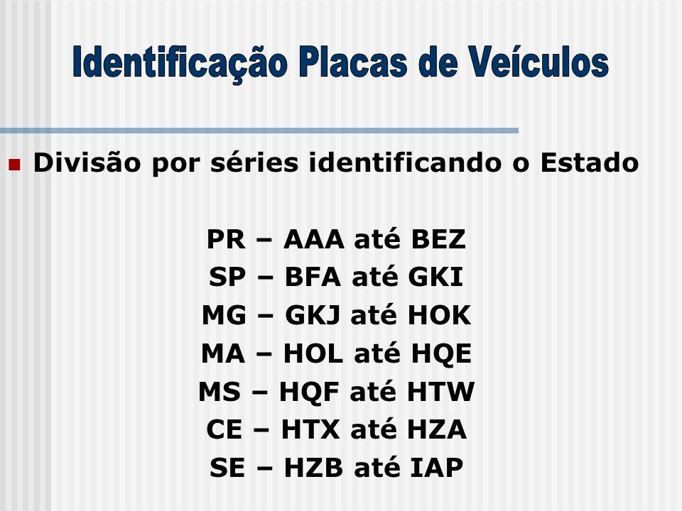  Divisão por séries identificando o Estado PR – AAA até BEZ SP – BFA até GKI MG – GKJ até HOK MA – HOL até HQE MS – HQF até HTW CE – HTX até HZA SE –