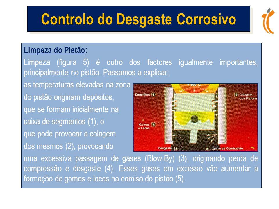 Limpeza do Pistão: Limpeza (figura 5) é outro dos factores igualmente importantes, principalmente no pistão.