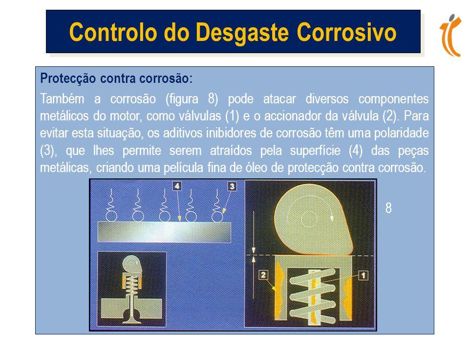 Protecção contra corrosão: Também a corrosão (figura 8) pode atacar diversos componentes metálicos do motor, como válvulas (1) e o accionador da válvula (2).