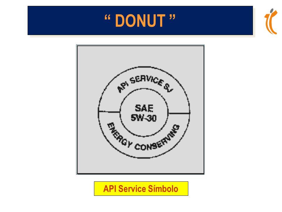 API Service Símbolo DONUT