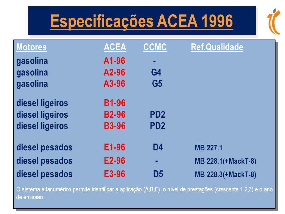 Motores ACEA CCMC Ref.Qualidade gasolina A1-96 - gasolina A2-96 G4 gasolina A3-96 G5 diesel ligeiros B1-96 diesel ligeiros B2-96 PD2 diesel ligeiros B3-96 PD2 diesel pesados E1-96 D4 MB 227.1 diesel pesados E2-96 - MB 228.1(+MackT-8) diesel pesados E3-96 D5 MB 228.3(+MackT-8) O sistema alfanumérico permite identificar a aplicação (A,B,E), o nível de prestações (crescente 1,2,3) e o ano de emissão.