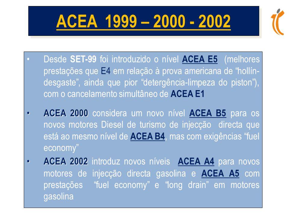•Desde SET-99 foi introduzido o nível ACEA E5 (melhores prestações que E4 em relação à prova americana de hollín- desgaste , ainda que pior detergência-limpeza do piston ), com o cancelamento simultâneo de ACEA E1 • ACEA 2000 • ACEA 2000 considera um novo nível ACEA B5 para os novos motores Diesel de turismo de injecção directa que está ao mesmo nível de ACEA B4, mas com exigências fuel economy • ACEA 2002 • ACEA 2002 introduz novos níveis ACEA A4 para novos motores de injecção directa gasolina e ACEA A5 com prestações fuel economy e long drain em motores gasolina ACEA 1999 – 2000 - 2002