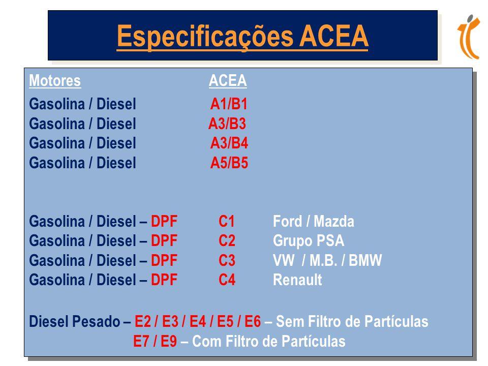 Motores ACEA Gasolina / Diesel A1/B1 Gasolina / Diesel A3/B3 Gasolina / Diesel A3/B4 Gasolina / Diesel A5/B5 Gasolina / Diesel – DPF C1 Ford / Mazda Gasolina / Diesel – DPF C2 Grupo PSA Gasolina / Diesel – DPF C3 VW / M.B.
