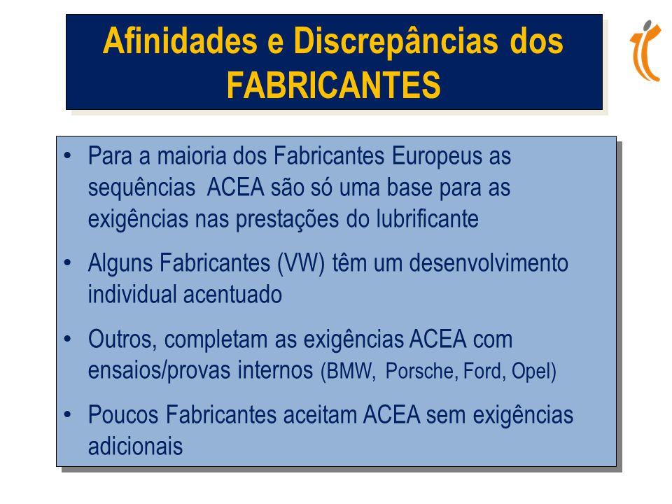 • Para a maioria dos Fabricantes Europeus as sequências ACEA são só uma base para as exigências nas prestações do lubrificante • Alguns Fabricantes (VW) têm um desenvolvimento individual acentuado • Outros, completam as exigências ACEA com ensaios/provas internos (BMW, Porsche, Ford, Opel) • Poucos Fabricantes aceitam ACEA sem exigências adicionais • Para a maioria dos Fabricantes Europeus as sequências ACEA são só uma base para as exigências nas prestações do lubrificante • Alguns Fabricantes (VW) têm um desenvolvimento individual acentuado • Outros, completam as exigências ACEA com ensaios/provas internos (BMW, Porsche, Ford, Opel) • Poucos Fabricantes aceitam ACEA sem exigências adicionais Afinidades e Discrepâncias dos FABRICANTES Afinidades e Discrepâncias dos FABRICANTES