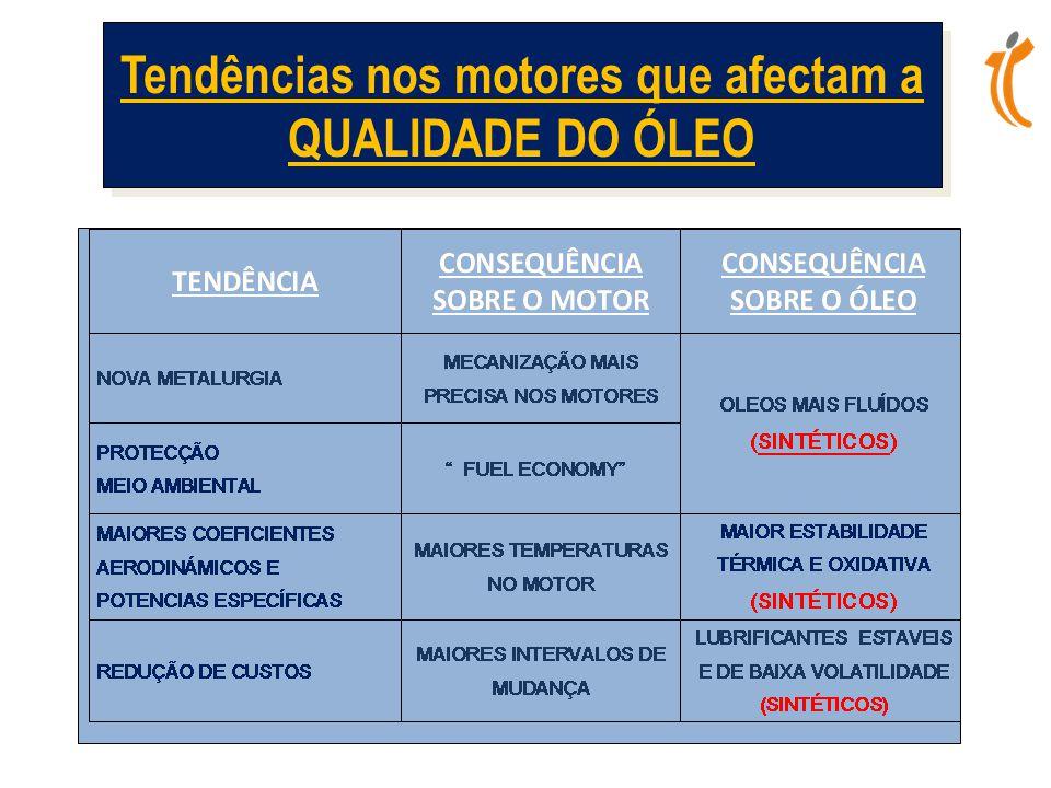 Tendências nos motores que afectam a QUALIDADE DO ÓLEO