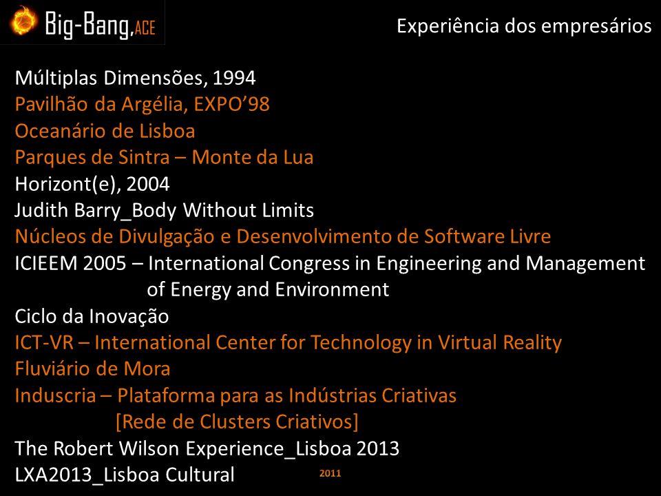 Múltiplas Dimensões, 1994 Pavilhão da Argélia, EXPO'98 Oceanário de Lisboa Parques de Sintra – Monte da Lua Horizont(e), 2004 Judith Barry_Body Withou