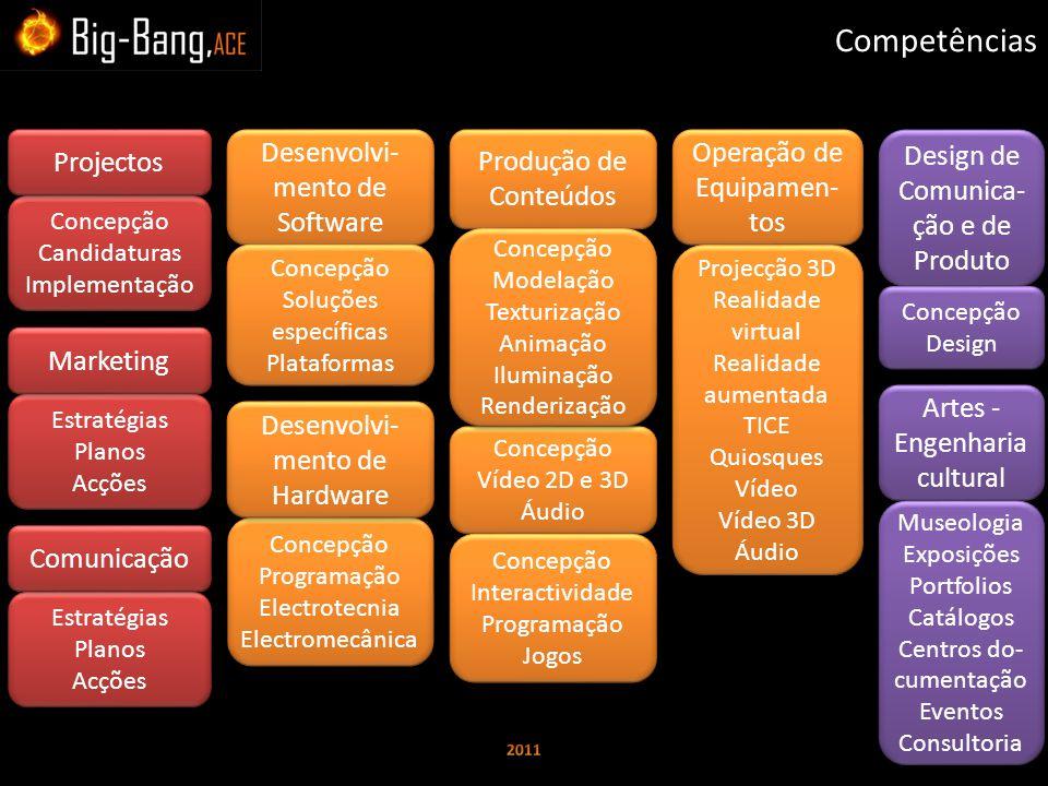 Competências Concepção Candidaturas Implementação Concepção Candidaturas Implementação Concepção Vídeo 2D e 3D Áudio Concepção Vídeo 2D e 3D Áudio Projectos Desenvolvi- mento de Software Operação de Equipamen- tos Produção de Conteúdos Concepção Soluções específicas Plataformas Concepção Soluções específicas Plataformas Concepção Programação Electrotecnia Electromecânica Concepção Programação Electrotecnia Electromecânica Projecção 3D Realidade virtual Realidade aumentada TICE Quiosques Vídeo Vídeo 3D Áudio Projecção 3D Realidade virtual Realidade aumentada TICE Quiosques Vídeo Vídeo 3D Áudio Concepção Modelação Texturização Animação Iluminação Renderização Concepção Modelação Texturização Animação Iluminação Renderização Design de Comunica- ção e de Produto Concepção Design Concepção Design Concepção Interactividade Programação Jogos Concepção Interactividade Programação Jogos Estratégias Planos Acções Estratégias Planos Acções Marketing Estratégias Planos Acções Estratégias Planos Acções Comunicação Desenvolvi- mento de Hardware Desenvolvi- mento de Hardware Artes - Engenharia cultural Museologia Exposições Portfolios Catálogos Centros do- cumentação Eventos Consultoria Museologia Exposições Portfolios Catálogos Centros do- cumentação Eventos Consultoria