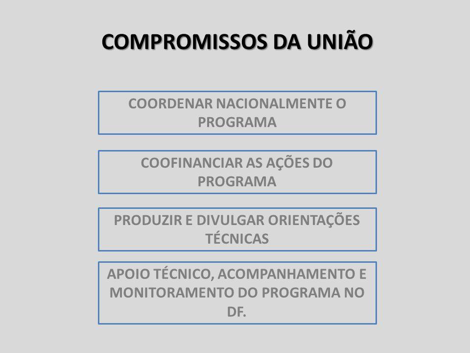 COMPROMISSOS DA UNIÃO PRODUZIR E DIVULGAR ORIENTAÇÕES TÉCNICAS COORDENAR NACIONALMENTE O PROGRAMA COOFINANCIAR AS AÇÕES DO PROGRAMA APOIO TÉCNICO, ACOMPANHAMENTO E MONITORAMENTO DO PROGRAMA NO DF.