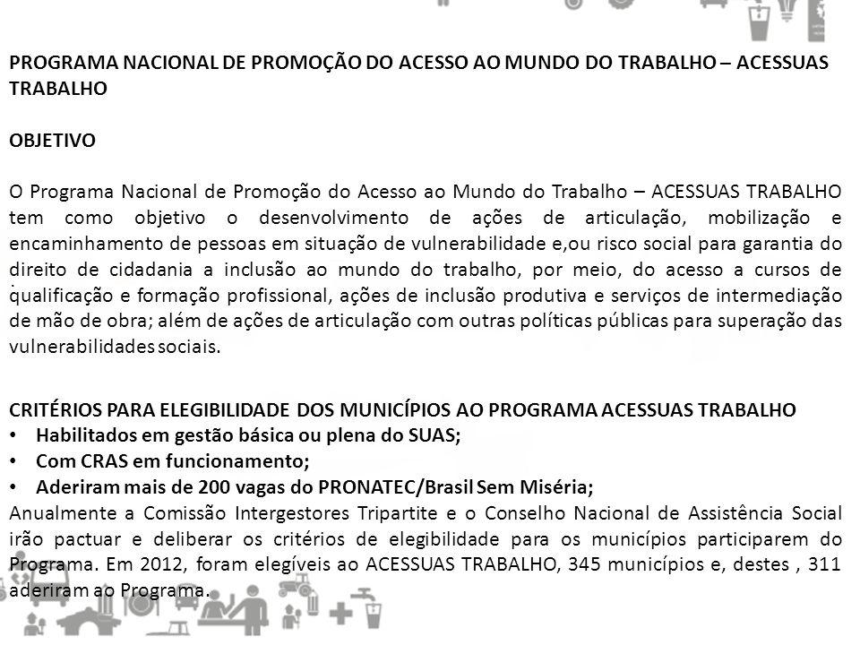 PROGRAMA NACIONAL DE PROMOÇÃO DO ACESSO AO MUNDO DO TRABALHO – ACESSUAS TRABALHO OBJETIVO O Programa Nacional de Promoção do Acesso ao Mundo do Trabalho – ACESSUAS TRABALHO tem como objetivo o desenvolvimento de ações de articulação, mobilização e encaminhamento de pessoas em situação de vulnerabilidade e,ou risco social para garantia do direito de cidadania a inclusão ao mundo do trabalho, por meio, do acesso a cursos de qualificação e formação profissional, ações de inclusão produtiva e serviços de intermediação de mão de obra; além de ações de articulação com outras políticas públicas para superação das vulnerabilidades sociais.