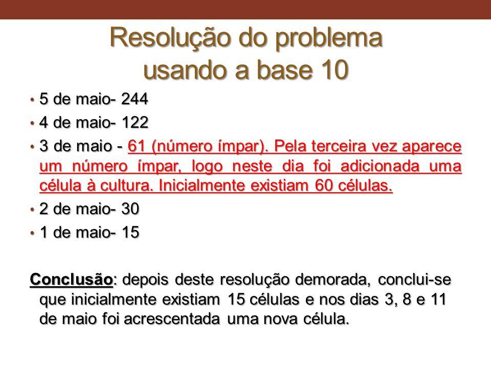 Resolução do problema usando a base 10 • 5 de maio- 244 • 4 de maio- 122 • 3 de maio - 61 (número ímpar). Pela terceira vez aparece um número ímpar, l