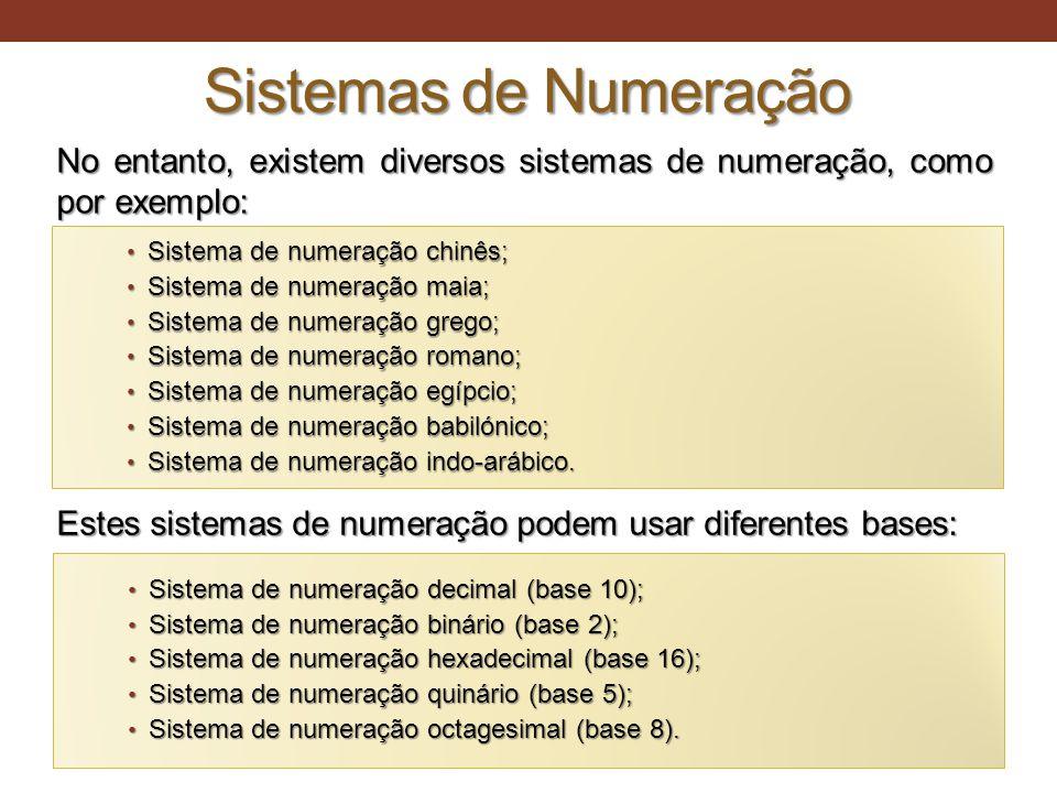 • Sistema de numeração chinês; • Sistema de numeração maia; • Sistema de numeração grego; • Sistema de numeração romano; • Sistema de numeração egípci