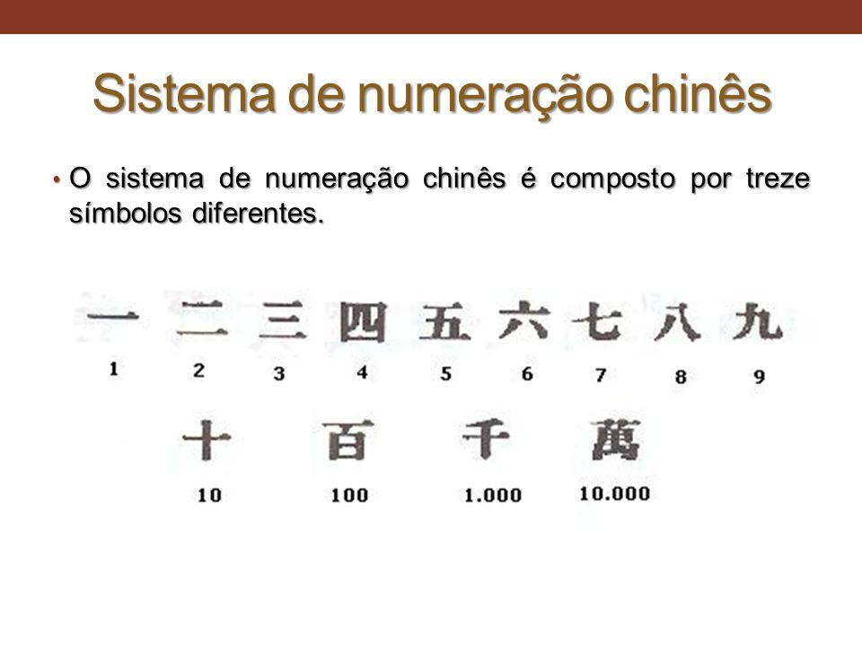 Sistema de numeração chinês • O sistema de numeração chinês é composto por treze símbolos diferentes.