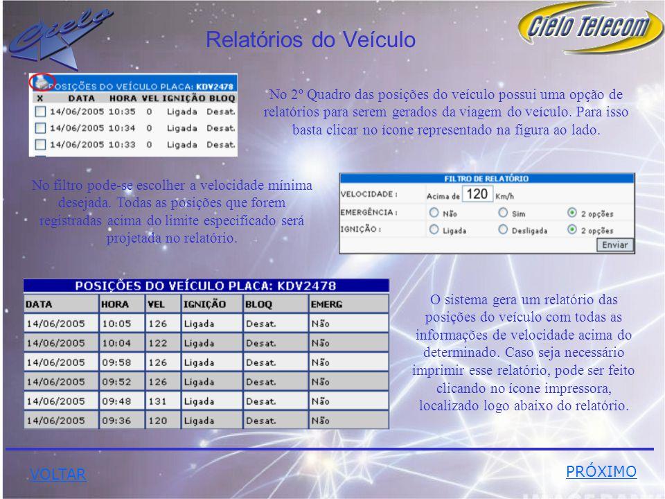Relatórios do Veículo PRÓXIMO VOLTAR No 2º Quadro das posições do veículo possui uma opção de relatórios para serem gerados da viagem do veículo. Para