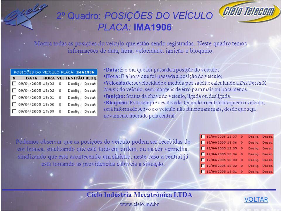 2º Quadro: POSIÇÕES DO VEÍCULO PLACA: IMA1906 Mostra todas as posições do veículo que estão sendo registradas.
