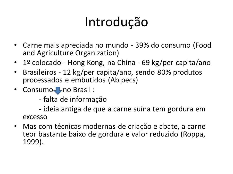 Introdução • Carne mais apreciada no mundo - 39% do consumo (Food and Agriculture Organization) • 1º colocado - Hong Kong, na China - 69 kg/per capita