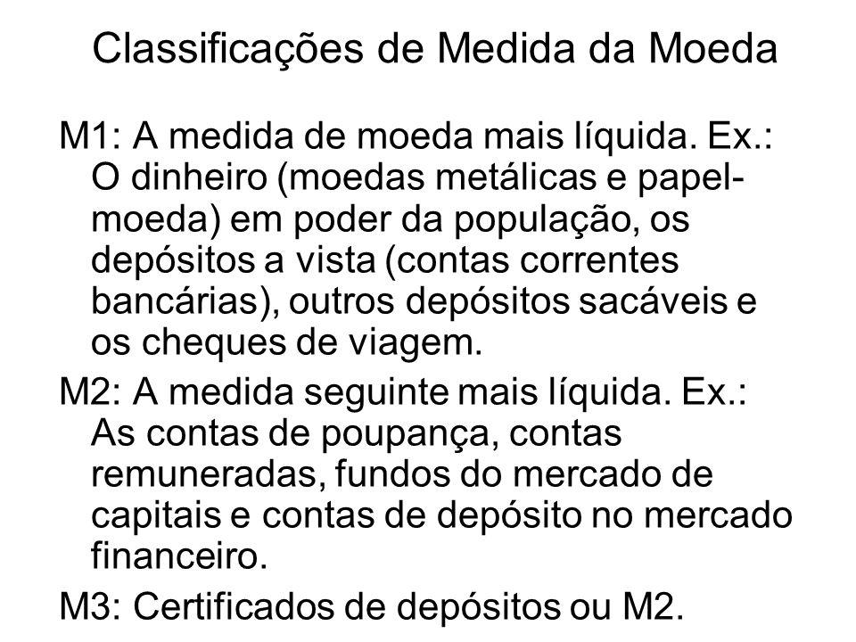Classificações de Medida da Moeda M1: A medida de moeda mais líquida.