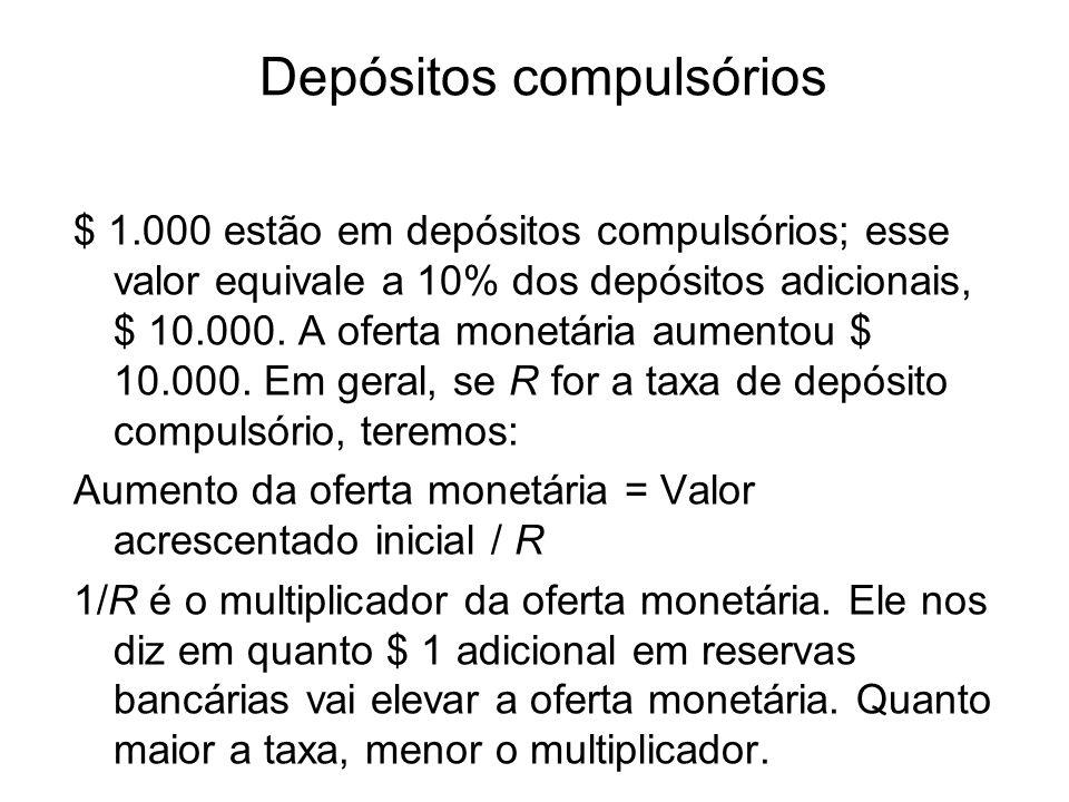 Depósitos compulsórios $ 1.000 estão em depósitos compulsórios; esse valor equivale a 10% dos depósitos adicionais, $ 10.000.