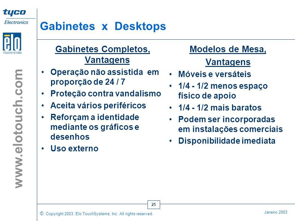 © Copyright 2003, Elo TouchSystems, Inc. All rights reserved. Janeiro 2003 www.elotouch.com 24 Tipos e Formas de Gabinetes •Desenhos e cores dos gabin