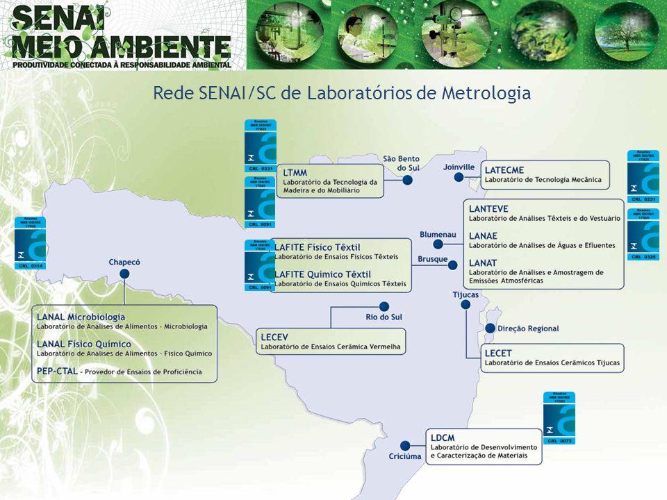 Objetivo Principal •Incrementar a produtividade e a competitividade da indústria catarinense e brasileira: •Tecnologias para minimizar os impactos ambientais adversos.